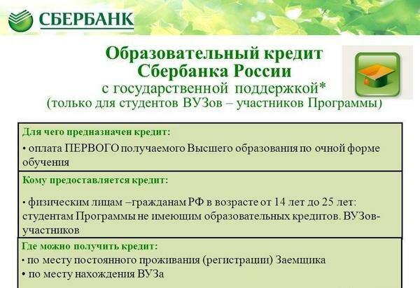 Изображение - Кредит на обучение от сбербанка kredit-na-obrazovanie-dlya-studentov-v-sberbanke1