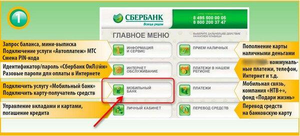 Изображение - Как подключить смс уведомления от сбербанка kak-podklyuchit-sms-opoveshhenie-na-kartu-sberbanka2