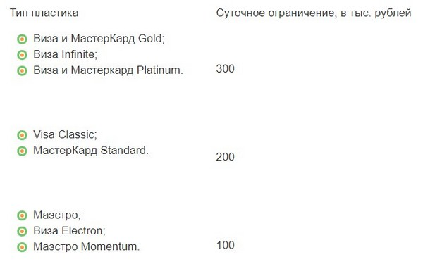 Изображение - Внесение наличных на карточку сбербанка через банкомат skolko-kupyur-mozhno-vstavit-v-bankomat-sberbanka2